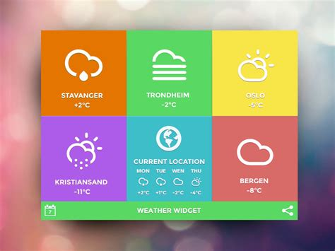 home screen design inspiration 10 mobile app designs for user experience inspiration