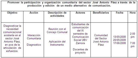 cronograma de actividades blog de la facultad de el peri 243 dico como herramienta informativa para la