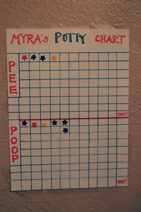 potty training sticker chart moana maui heihei pua