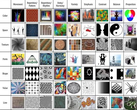 design elements matrix 8 best elements and principles of design matrix images on