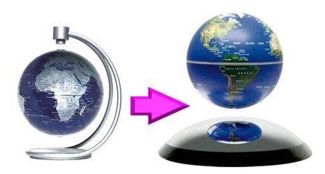 Bola Dunia 214 Cm Globe Meja levitron dunia melayang di meja kantor anda otakku