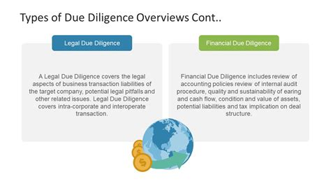 Mergers And Acquisitions Powerpoint Template Slidemodel Merger And Acquisition Ppt Templates