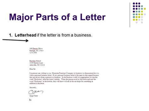 Format Of Business Letter Ppt parts letter letterhead the from business letters