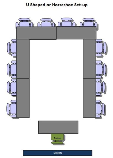 horseshoe classroom layout advantages training room layout how to set up a room for a class or