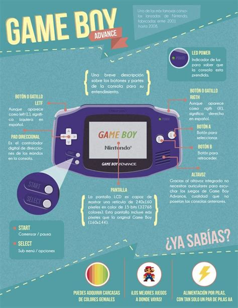 game design benefits gaming infographics a collection of ideas to try about