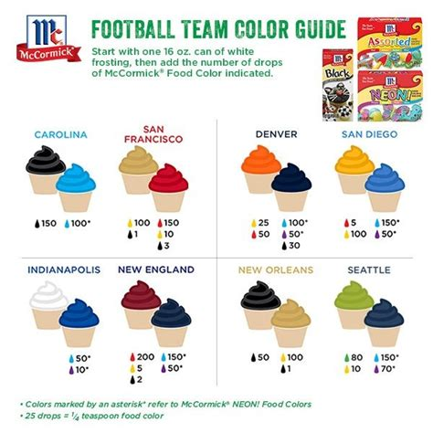 food coloring combinations show your team spirit by bringing team colors the