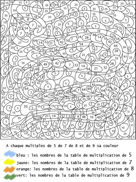 table de multiplication de 27 coloriage magique multiplication difficile
