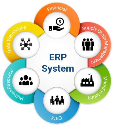 how erp changes the competitive landscape for small and