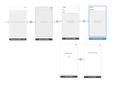layout uiviewcontroller ios container view transitions between