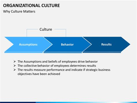 Organizational Culture Powerpoint Template Sketchbubble Company Culture Template