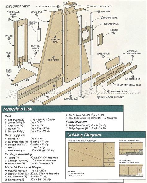 woodworking build a vertical panel saw plans pdf panel saw plans woodarchivist