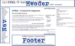 html5 layout header footer the div tag html5 tutorial