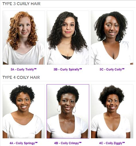 Curly Hair Types Chart by What In The World Is 4c Hair Let S Talk Hair Typing