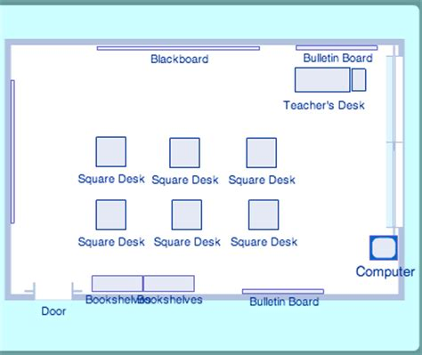 classroom layout rationale classroom rules and layout mr huenermund educational