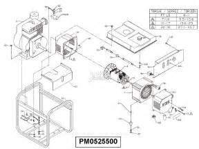 coleman generator wiring diagram