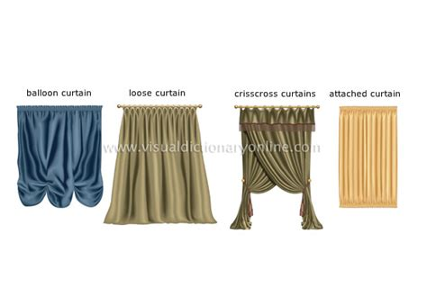 House house furniture window accessories examples of curtains image visual dictionary