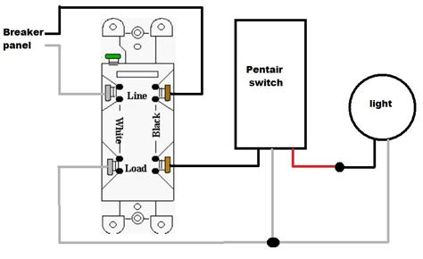pool light wiring diagram wiring new pool light switch doityourself community forums