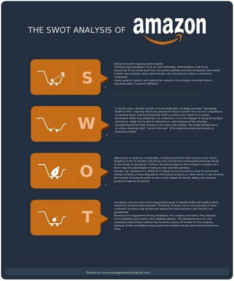 amazon inc best 25 swot analysis ideas on pinterest swot analysis