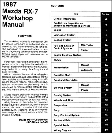 free online auto service manuals 2008 mazda rx 8 interior lighting repair manual 1994 mazda rx 7 free 1990 mazda rx 7 repair shop manual original mazda rx7