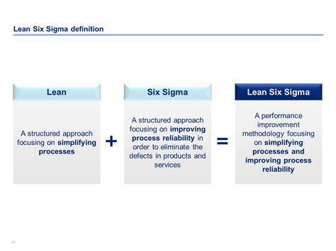 Download Now Lean Six Sigma Tools Online In Ppt By Ex Deloitte Six Sigma Ppt Free
