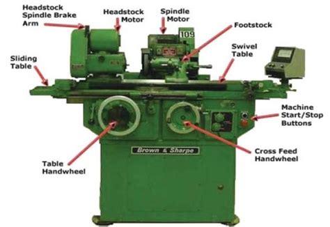 Mesin Bor Duduk Krisbow teknik pemesinan mesin gerinda