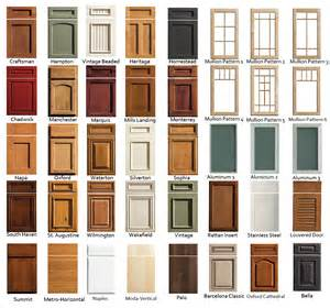 cabinet style kitchen collection cabinet door styles for vintage