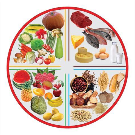 alimenti per intestino 5 cibi amici dell intestino