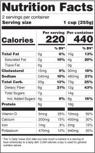 Fda Nutrition Facts Label Template by Nutrition Facts Label To Change Holistic Athlete