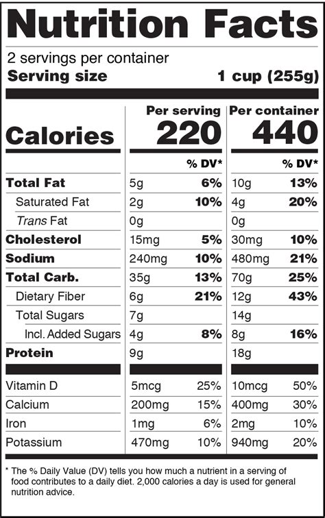 supplement facts label design requirements updated food labels highlight calories added sugars bon