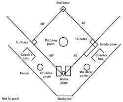 ukuran beberapa lapangan olahraga fatonipgsd071644221 s