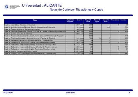 universidad de alicante notas de corte notas de corte junio 2011 cv