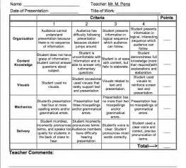 Project Rubric Template by Project Rubric Template Board Ideas Fair
