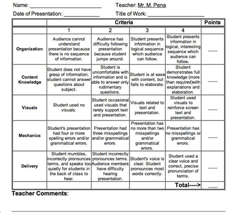 project rubric template board ideas pinterest fair