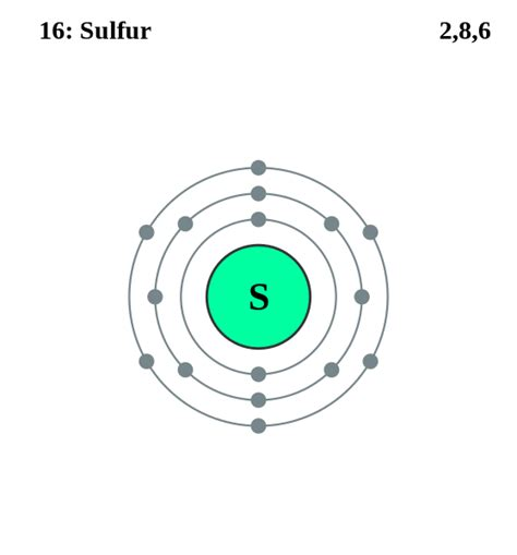 sulfur dot diagram file electron shell 016 sulfur svg