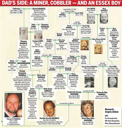 Bergo Ozza Daily By Amily Uk S meghan markle s family went from cotton slaves to royalty daily mail