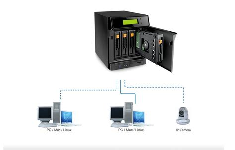 Home Network Design With Nas Build Your Own Network Attached Storage Nas Using