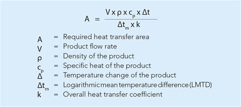 Exle Of Energy Transfer by Heat Exchangers Dairy Processing Handbook