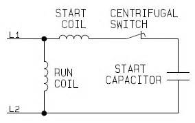 single phase capacitor start and capacitor run electric motor a basic industrial process