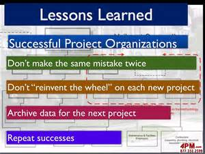 Lessons Learned Template Project Management by Project Lessons Learned