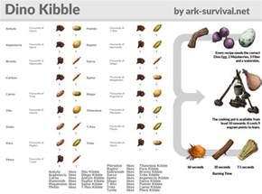dino kibble recipes cheatsheet ark survival evolved