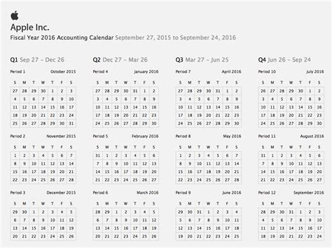 Can I See A Calendar Where Can I See Itunes Connect Fiscal Calendar Without