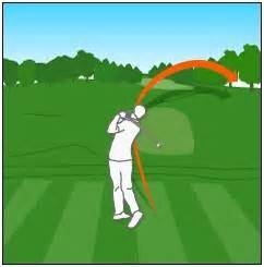golf swing slice golf slice what causes the slice and how to correct the