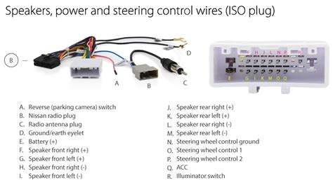 wiring diagram nissan nv nissan frontier wiring diagrams