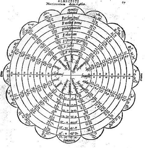 tavola trigonometrica manfredi letture astronomia