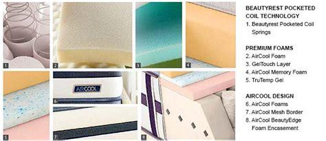 Simmons Set Kasur Bed Princeton 200 X 200 simmons bed colony crystalbelle duxton princeton