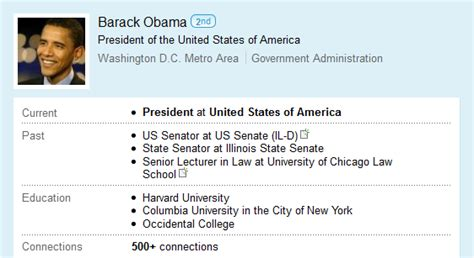 barack obama resume which world leader has the best cv