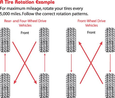 what pattern do you rotate tires diy tire rotation wheel swap page 2 vw gti mkvi forum