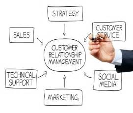 Crm Description by Customer Centric Focused Strategy