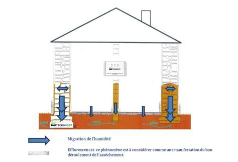 Sol Humide Solution by Humidit 233 Traitement Technidry Solution Pour L 232 Chement