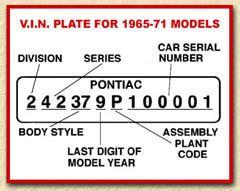 Pontiac Vin Codes Pontiac Gto 1967 Vin Decoder